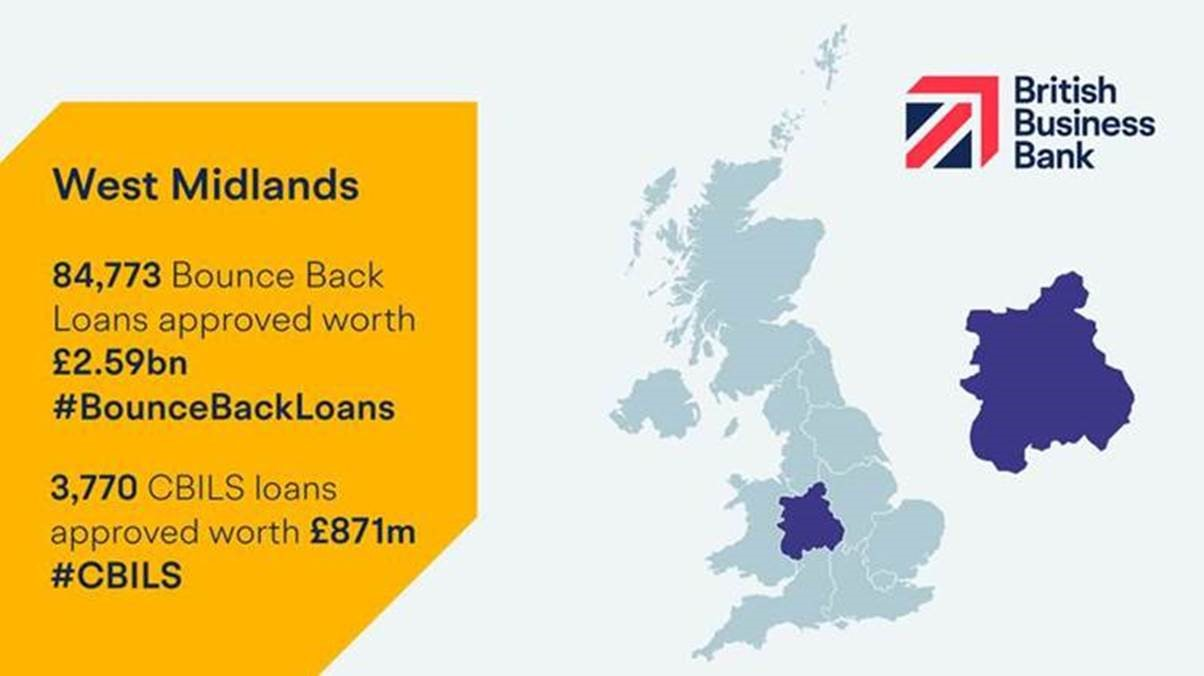 West Midlands Businesses benefit from almost £3.5bn in Covid-19 support
